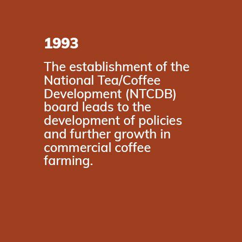 necco1993